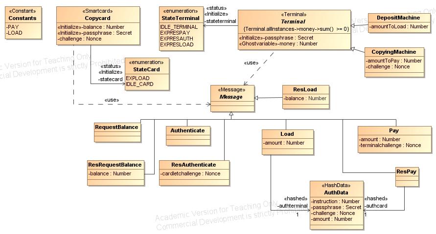 Classanddeploymentdiagrams class diagram ccuart Choice Image